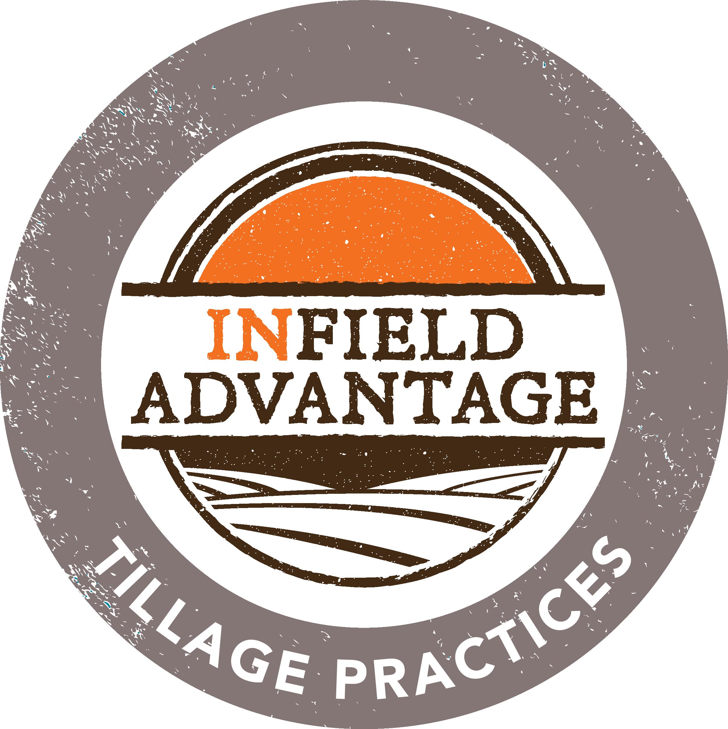 INFA Website Updates_Graphics_home_tillage practices
